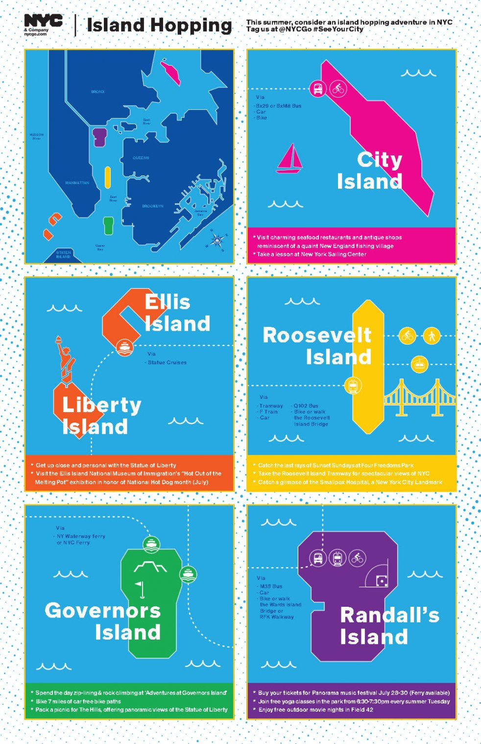 Island Hopping Adventure In NYC The Walshe Group - New york map ellis island